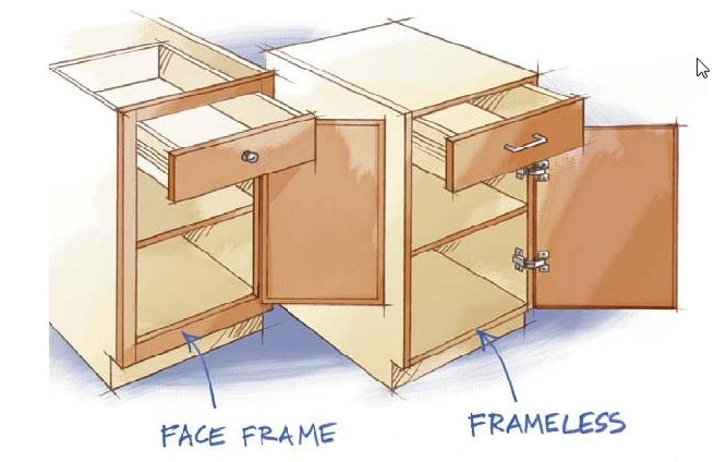 There Are 2 Basic Forms Of Cabinetry Construction: